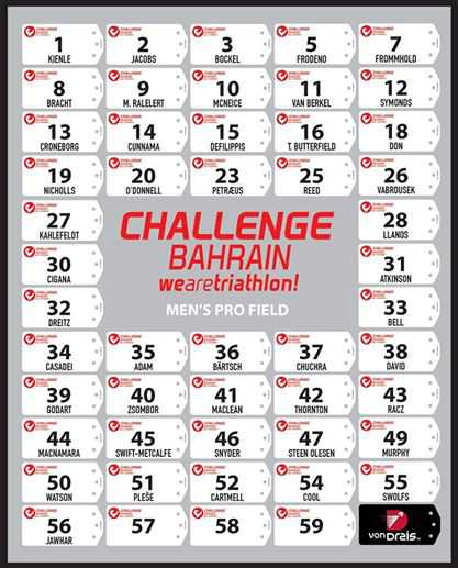 Challenge Bahrain pros