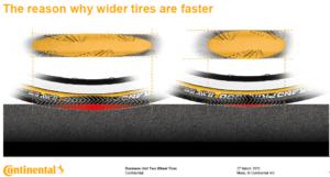 Oppervlak van een 23mm band (links) en 25mm band (rechts)