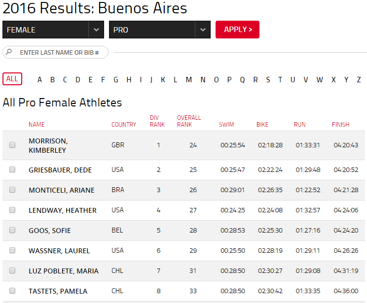 703 Buenos Aires Results F