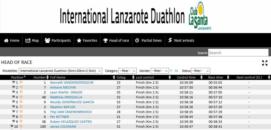 Lanza duatlon result 2017
