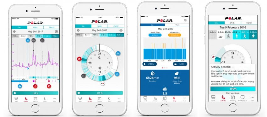 Polar A370 smartphone