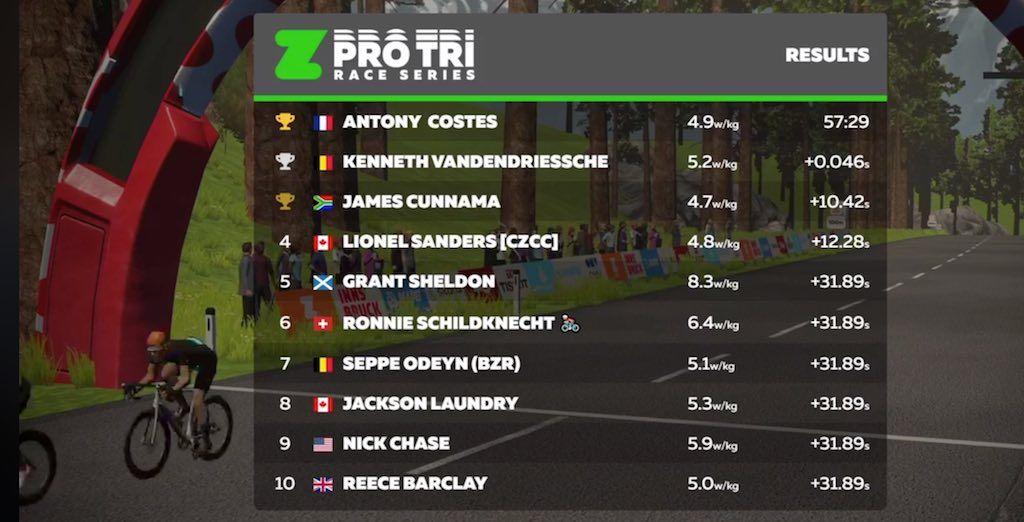 Zwift Pro Tri race afgelast om stil te staan bij gebeurtenissen in de VS