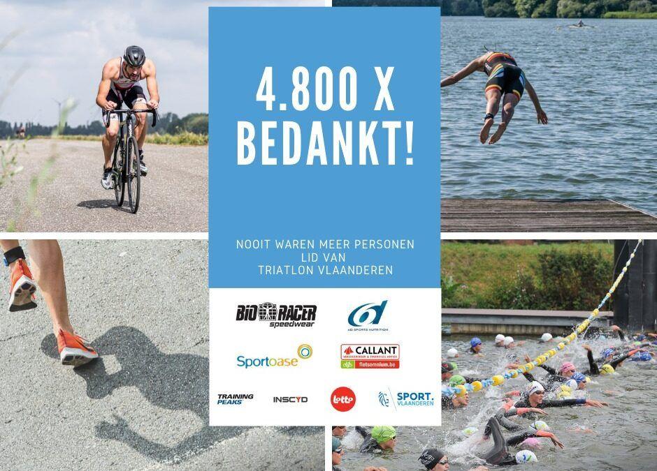 Triatlonsport blijft ondanks covid-19 groeien: Triatlon Vlaanderen bereikt recordaantal leden